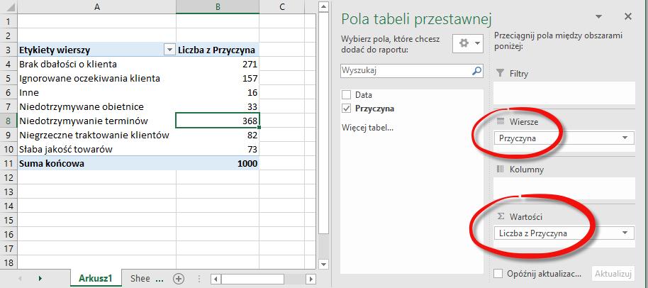 Analiza pareto w excelu szkolenie excel pareto w tabeli przestawnej ccuart Choice Image